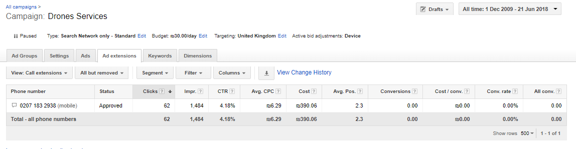 Call Extension in AdWords