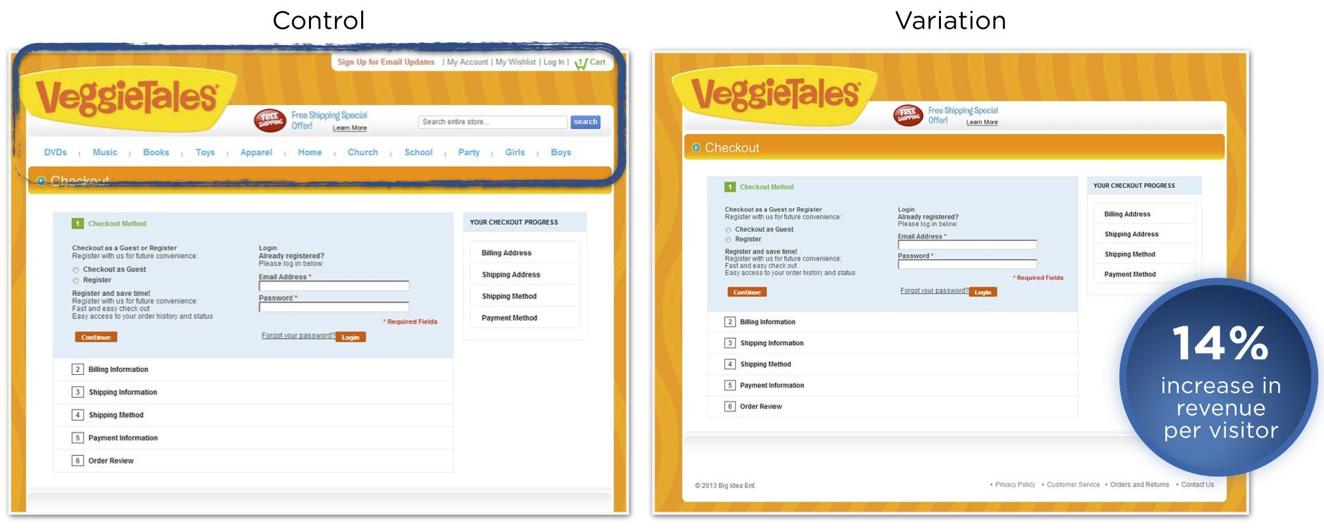ecommerce-ab-test-veggietales