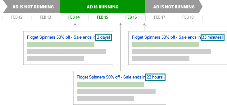 bing ads countdown customizer