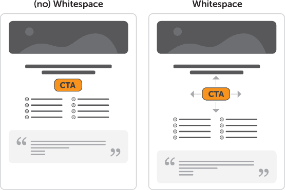 white space template example via unbounce